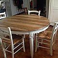 Plateau de ma table peinte