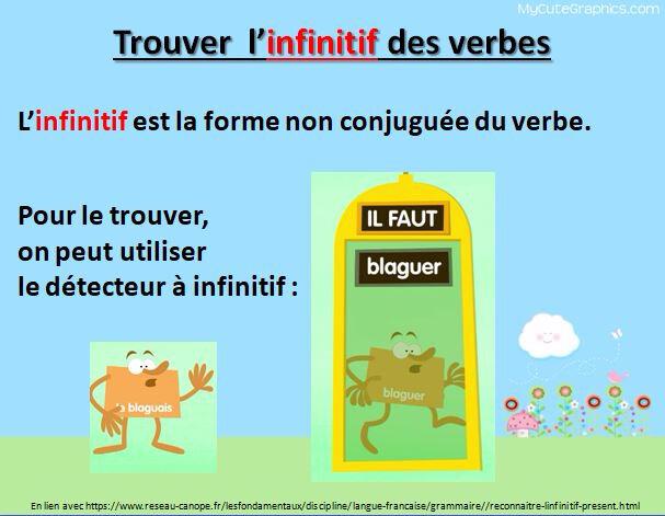 infinitif 1