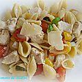 One pot pasta poulet/ tomate cerise