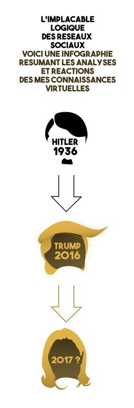Trump-infog
