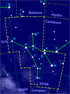 Constellation du Loup