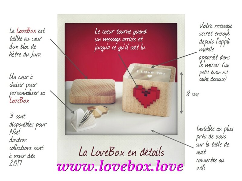 lovebox_love