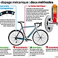 La thermographie infra-rouge sur le tour de france