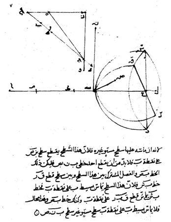 Ibn_Sahl_manuscript