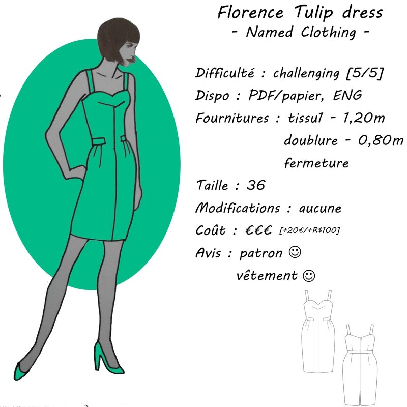 Fiche technique - Florence tulip dress - Named