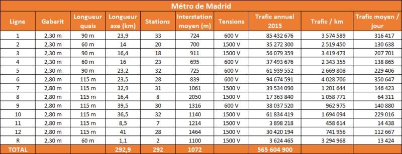 metro-madrid-1