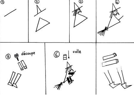 dessin sorcière guidé