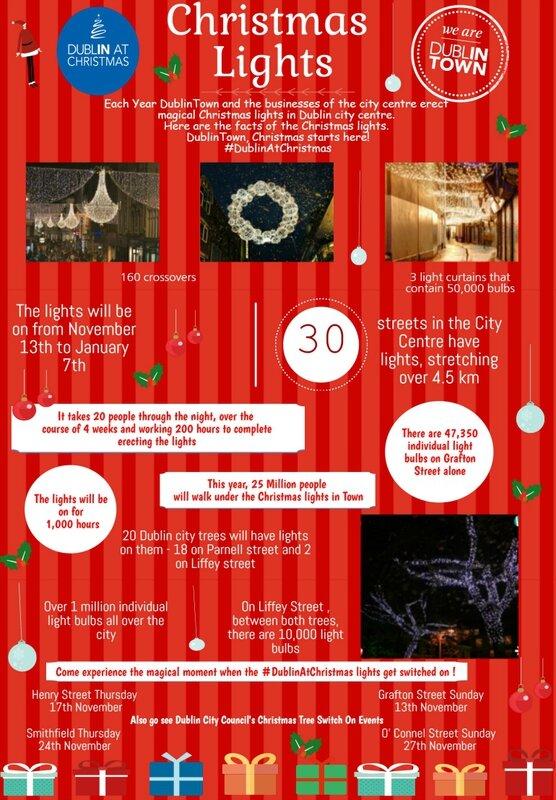 Christmas-lights-new