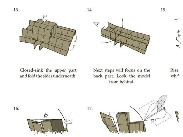 Landau - Diagramme
