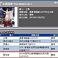 Myself world tour dvd: jolin ranks #5 on g-music & #6 on 5music!