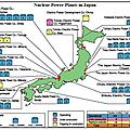 Le nucléaire au japon ... entre relance de la filière et doutes sur la sécurité des réacteurs