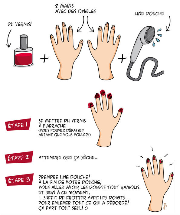 astuce_vernis_BD2