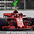 Raikkonen termine devant vettel à 4.47