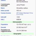 BOMBAY - HISTOIRE 1