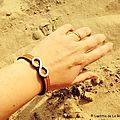 Le bracelet Infinité d'Alexandra
