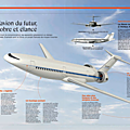 Nova avion du futur