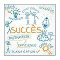 Top astuces pour rédiger une lettre de motivation qui sort du lot (partie 1)