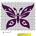 violet pap