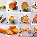 Cane fruit