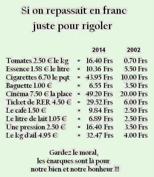 ps hollande euro inflation