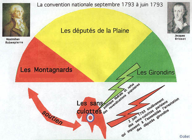 Montagnards