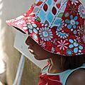 Le chapeau de margaux