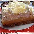 { thermomix } banoffee pie .... souvenirs de new york