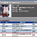 Myself world tour dvd: jolin ranks #5 on g-music & #6 on 5music!